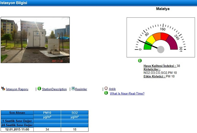 Malatya Hava Kalitesi ölçümleri sitemizden erişilebilir