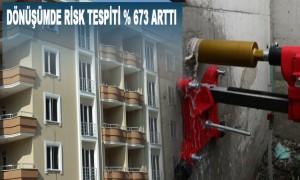 Kentsel Dönüşüm Kapsamında Risk Tespiti % 673 Arttı