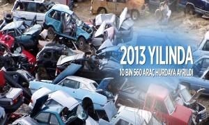 2013 Yılında 10 Bin 560 Araç Hurdaya Ayrıldı