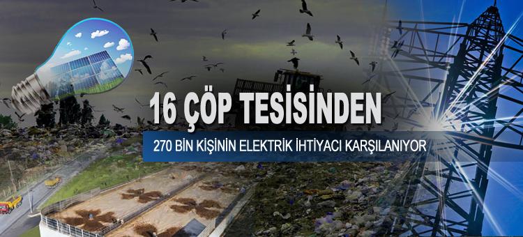2003 Yılına Kadar 15 Olan Katı Atık Tesisi, 2014 Yılı İtibari İle 76'ya Yükseldi
