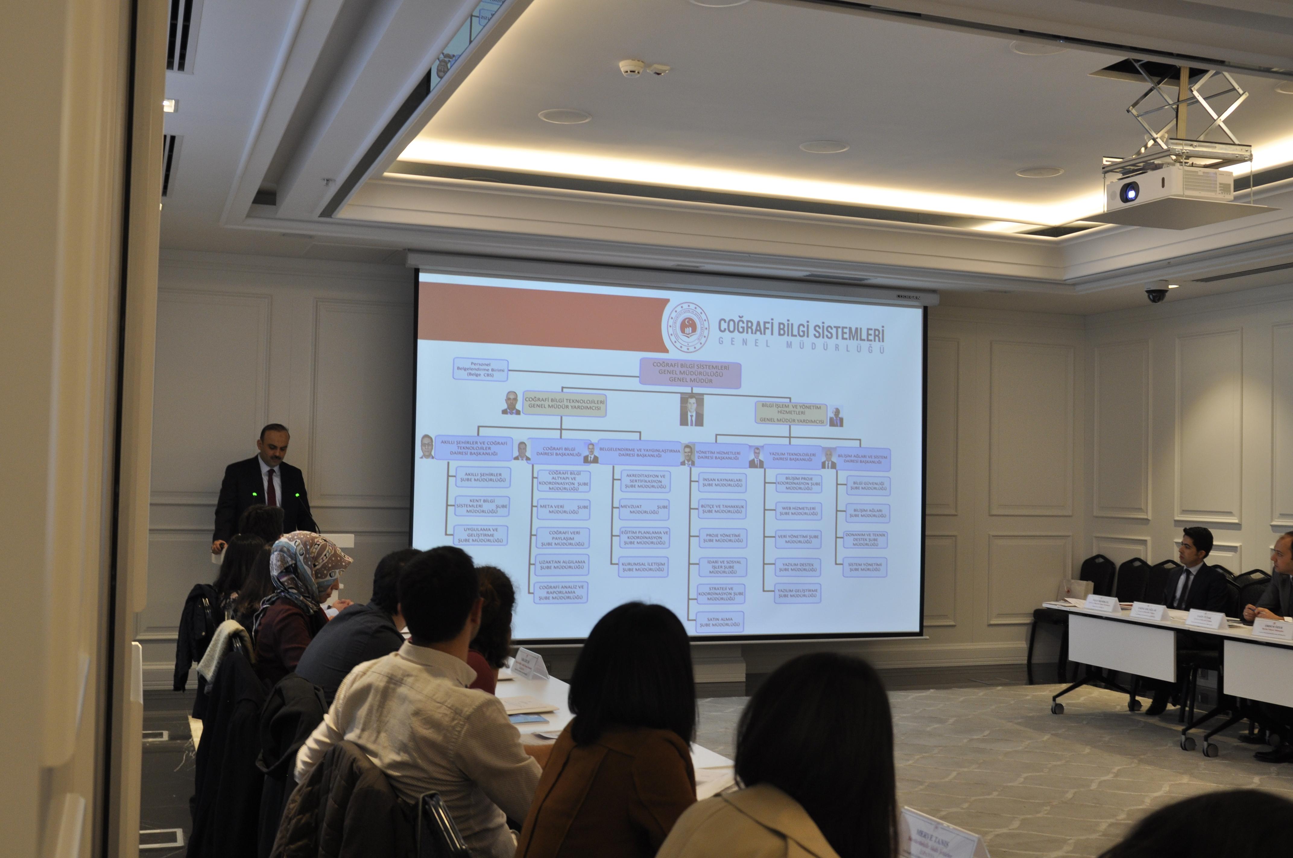 Yurtdışına Lisansüstü Eğitim Görmek Üzere Gönderilecek Öğrencileri Seçme ve Yerleştirme (YLSY) Programı Bursiyerlerine Bilgilendirme Toplantısı.