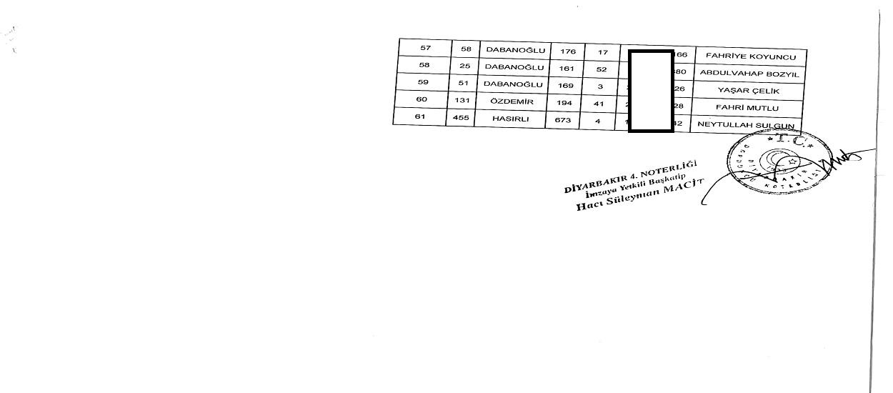 24.07.2020 Tarihli Suriçi Konut Çekilişi Noter Onaylı Listesi