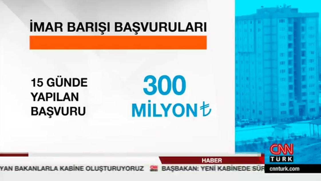 CNNTÜRK 8 TEMMUZ