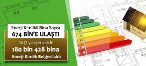 Enerji Kimlikli Bina Sayısı 674 Bine Ulaştı