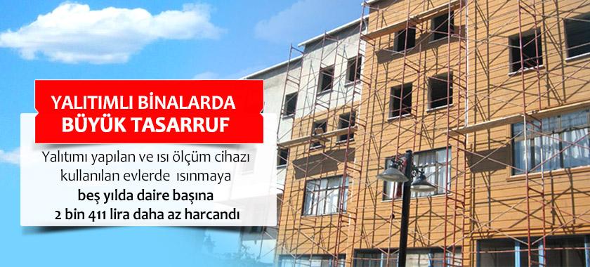 Yalıtımlı Binalarda Büyük Tasarruf